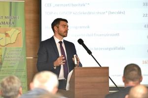 Közlekedésfejlesztés Magyarországon konferencia: 2021. május 19-21.